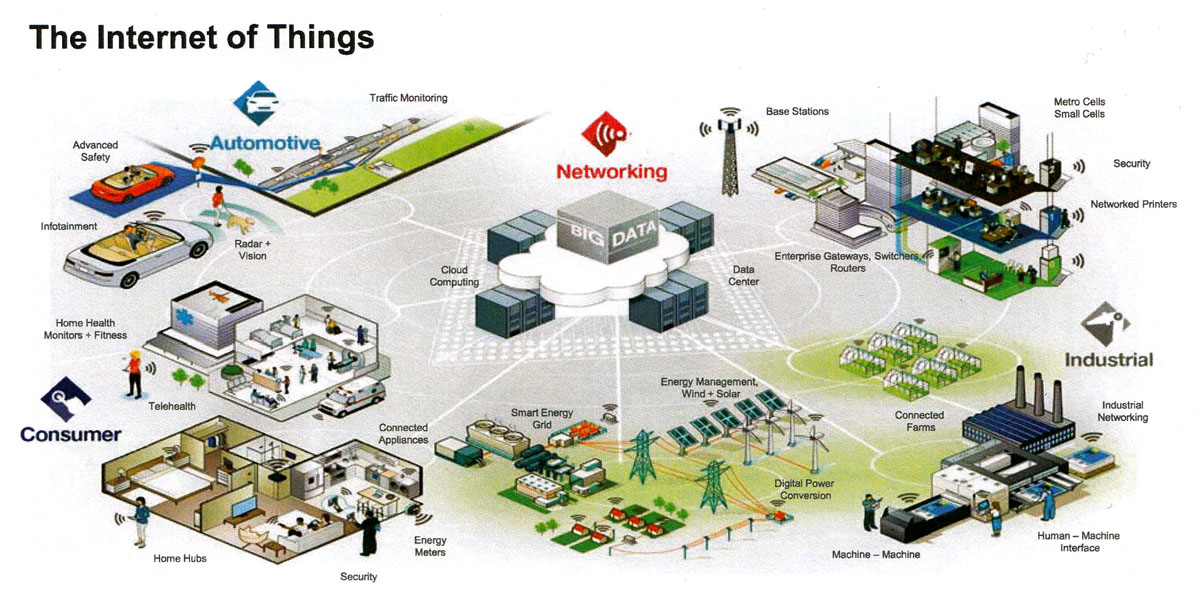 freescale internet of things overview 1